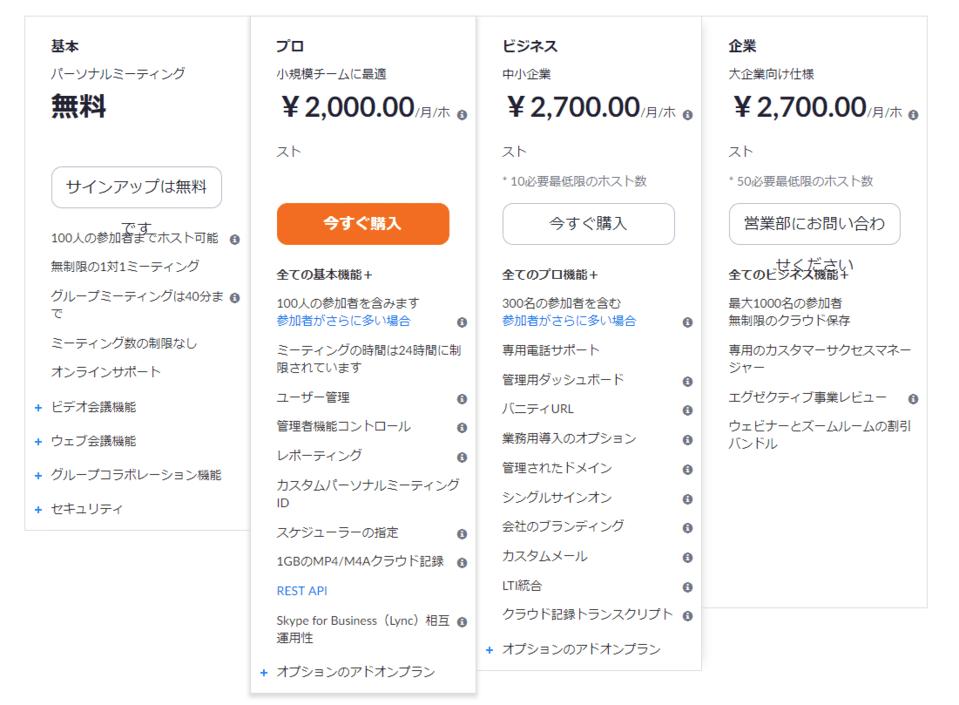 ZOOM 有料 無料 違い