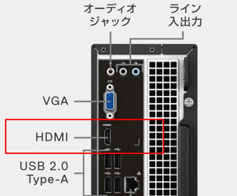 デュアルモニター 端子 HDMI
